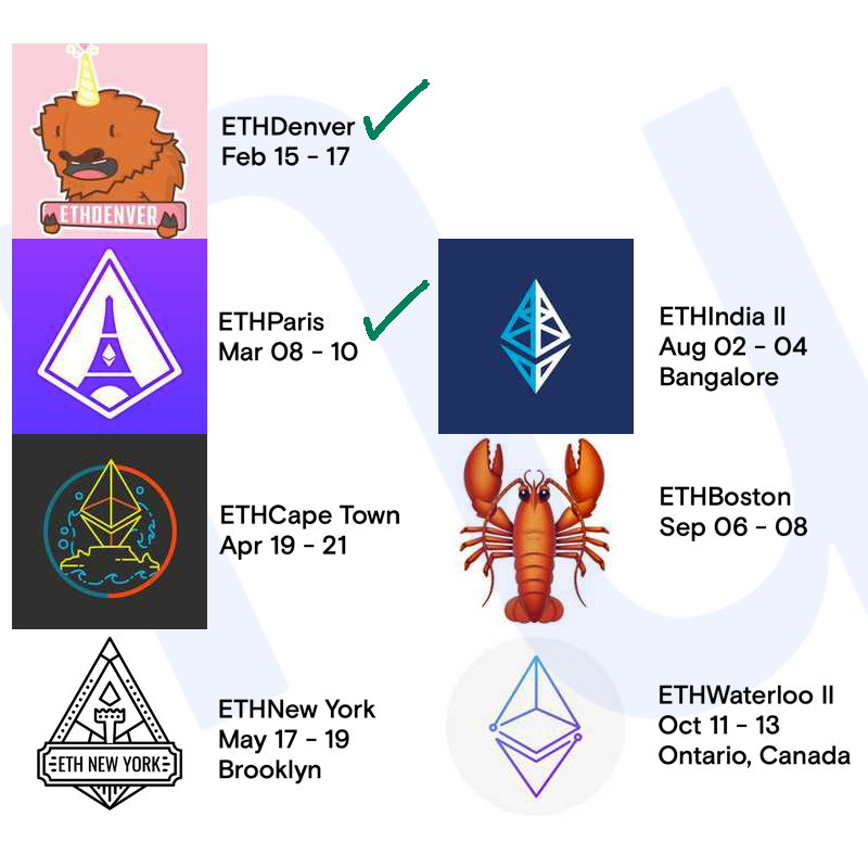 ETHCape Town and the NuCypher + ETHGlobal 2019 Hackathon Tour